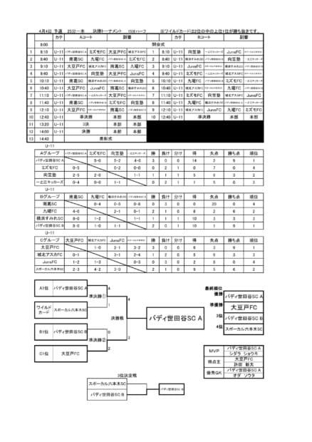 翼CUP新5年生大会