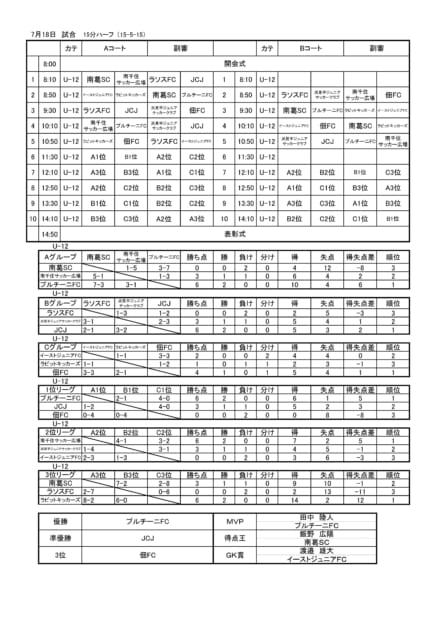 7.18 翼CUP6年生大会