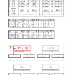 6.10翼CUP組合わせU10 (結果)