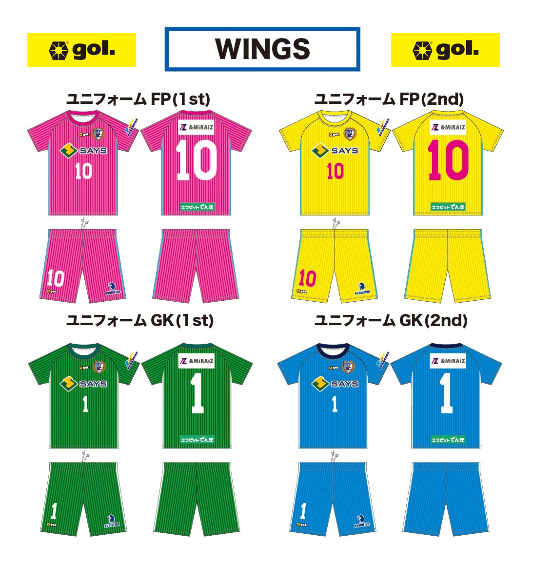WINGS_2019_map