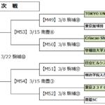 Screenshot_2020-02-24 2020年度東京都社会人サッカーチャンピオンシップ - tokyocup2020-0224 pdf
