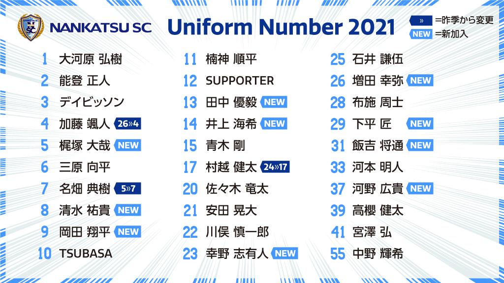2021背番号